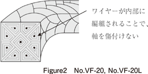p21.No.VF-20、No.VF-20L(メインパッキン)