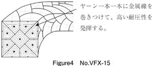 p21.No.VFX-15(単一使用)