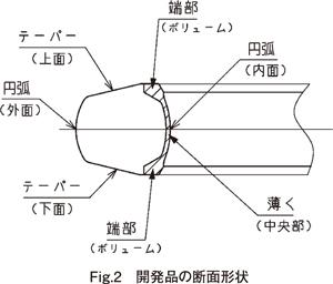 p13-3-2-2
