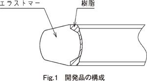 p13-3-2