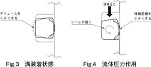 p14-3-2-3-2