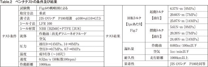 p15-6-1