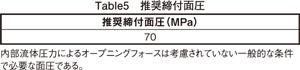 p18.6-3