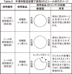 P15-4