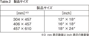 p22 4-2